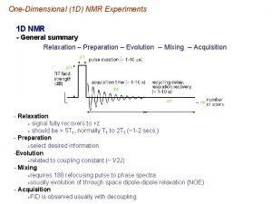OneDimensional 1 D NMR Experiments 1 D NMR