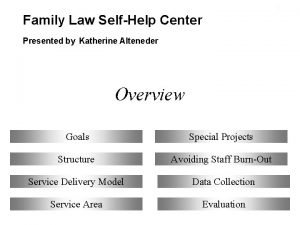 1 Family Law SelfHelp Center Presented by Katherine
