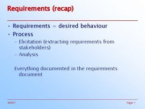 Requirements recap Requirements desired behaviour Process Elicitation extracting