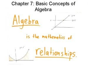 Chapter 7 Basic Concepts of Algebra 7 1