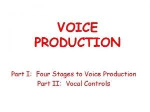 VOICE PRODUCTION Part I Four Stages to Voice
