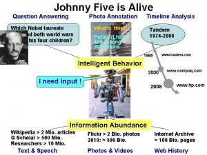 Johnny Five is Alive Question Answering Photo Annotation