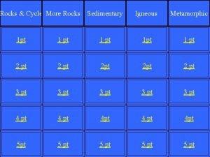 Rocks Cycle More Rocks Sedimentary Igneous Metamorphic 1