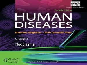 Chapter 3 Neoplasms Copyright 2015 Cengage Learning Terminology