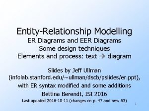 EntityRelationship Modelling ER Diagrams and EER Diagrams Some