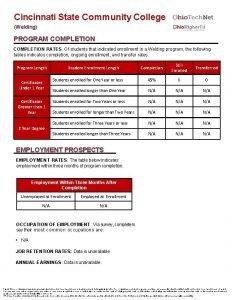 Cincinnati State Community College Welding PROGRAM COMPLETION RATES