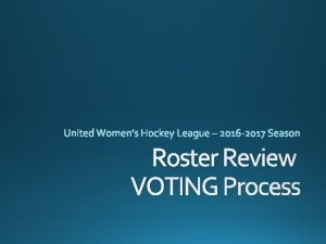Roster Review VOTING Process Voting Process Overview Player