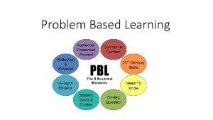 Problem Based Learning Advantage of Problem Based Learning