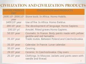 CIVILIZATION AND CIVILIZATION PRODUCTS BEFORE PRESENT CIVILIZATION and