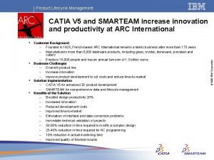 Product Lifecycle Management CATIA V 5 and SMARTEAM