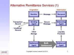 Alternative Remittance Services 1 Origination Transaction Record Unofficial