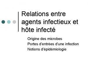 Relations entre agents infectieux et hte infect Origine