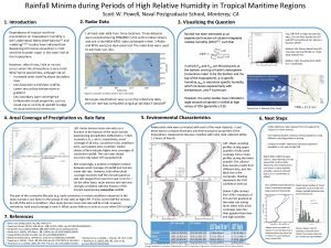 Rainfall Minima during Periods of High Relative Humidity
