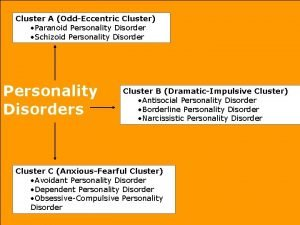 Cluster A OddEccentric Cluster Paranoid Personality Disorder Schizoid
