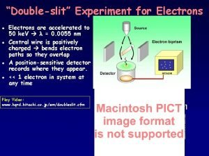 Doubleslit Experiment for Electrons l l Electrons are