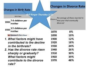 Changes in Birth Rate Changes in Divorce Rate