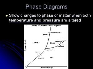 Phase Diagrams l Show changes to phase of