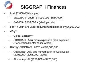 SIGGRAPH Finances Lost 2 800 000 last year