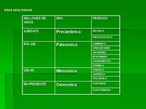ERAS GEOLGICAS MILLONES DE AOS ERA PERODO 4