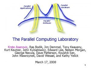 Parallel Hardware Parallel Applications Parallel Software The Parallel