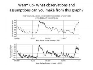 Warm up What observations and assumptions can you