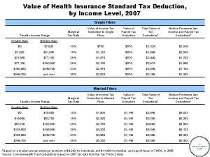 Value of Health Insurance Standard Tax Deduction by