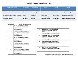Work Zone Kit Material List Material Description Part