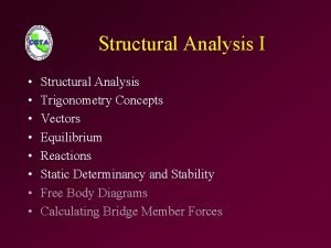 Structural Analysis I Structural Analysis Trigonometry Concepts Vectors