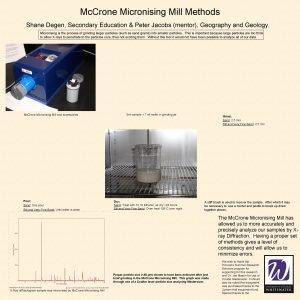 Mc Crone Micronising Mill Methods Shane Degen Secondary