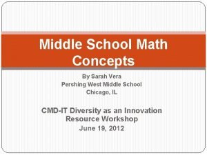 Middle School Math Concepts By Sarah Vera Pershing