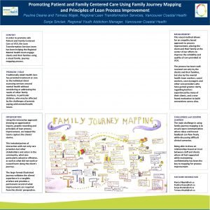 Promoting Patient and Family Centered Care Using Family