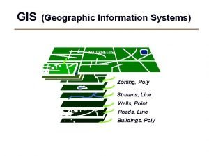 GIS Geographic Information Systems MAP SHEETS Zoning Poly