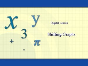 Digital Lesson Shifting Graphs The graphs of many