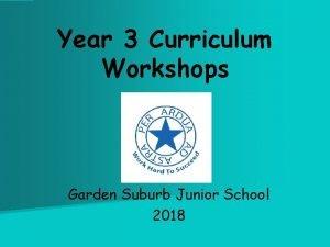 Year 3 Curriculum Workshops Garden Suburb Junior School