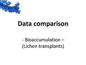 Data comparison Bioaccumulation Lichen transplants Background Lichen transplants