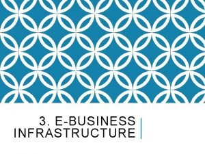 3 EBUSINESS INFRASTRUCTURE ACTIVITY INTERNET INFRASTRUCTURE COMPONENTS Write