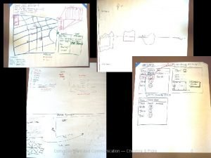 ComputerMediated Communication Cheshire Fiore 0 Core Concepts Collective