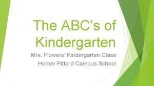 The ABCs of Kindergarten Mrs Flowers Kindergarten Class