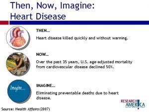 Then Now Imagine Heart Disease THEN Heart disease