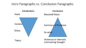 Intro Paragraphs vs Conclusion Paragraphs Introductions Conclusions Hook