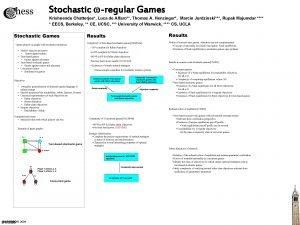 Stochastic regular Games Krishnendu Chatterjee Luca de Alfaro