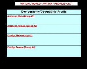 VIRTUAL WORLD AVATAR PROFILE Ch 7 DemographicGeographic Profile