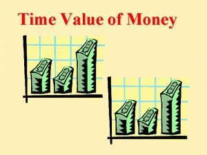 Time Value of Money Time Value of Money