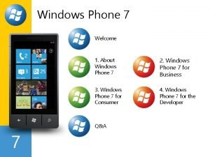 Windows Phone 7 Welcome 7 1 About Windows