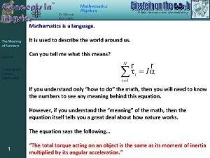 Mathematics Algebra Mathematics is a language The Meaning