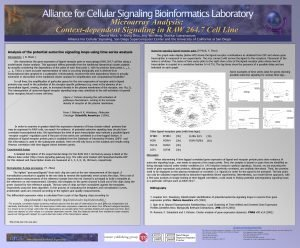 Analysis of the potential autocrine signaling loops using