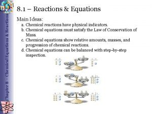 Chapter 8 Chemical Equations Reactions 8 1 Reactions