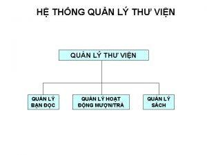 H THNG QUN L TH VIN QUN L