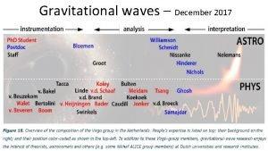 Gravitational waves December 2017 Gravitational wave group welcomes