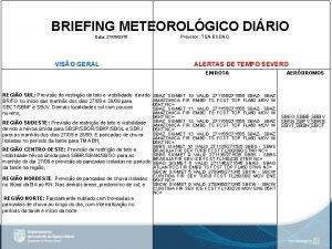 BRIEFING METEOROLGICO DIRIO Data 27092019 VISO GERAL Previsor